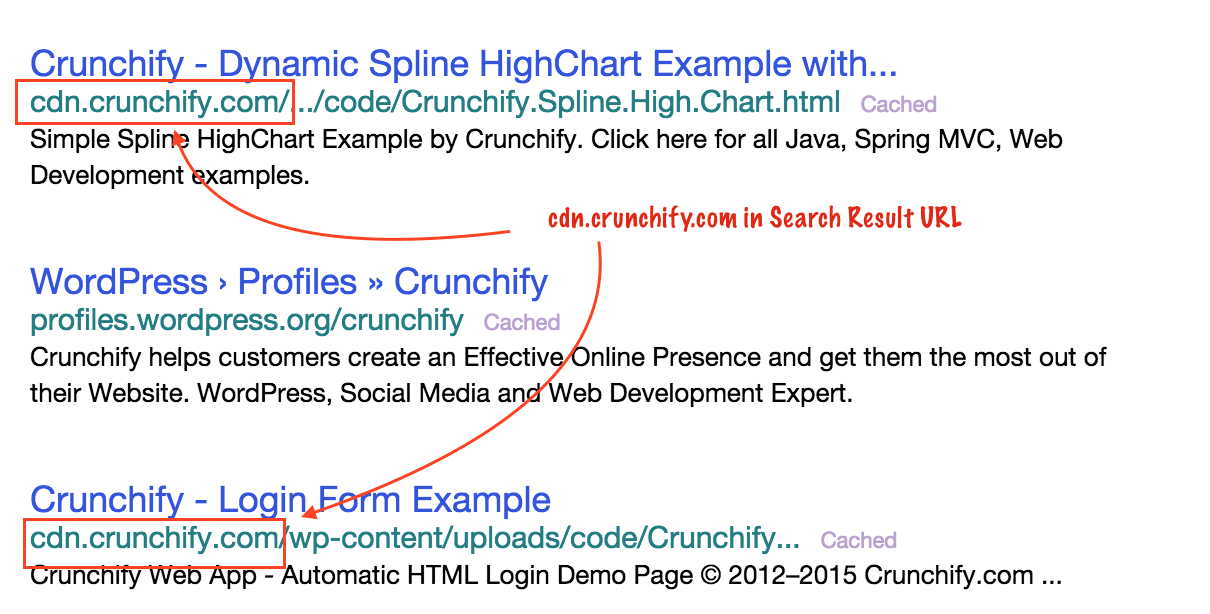cdn.crunchify.com in Search Result page